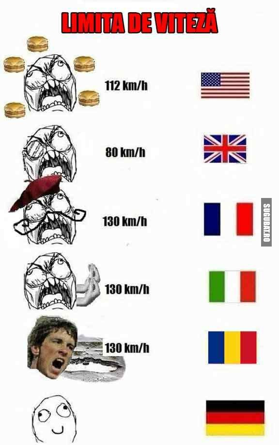 Limita de viteza in diferite tari