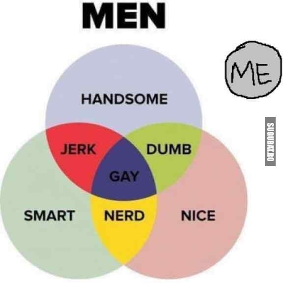 Categorii de barbati