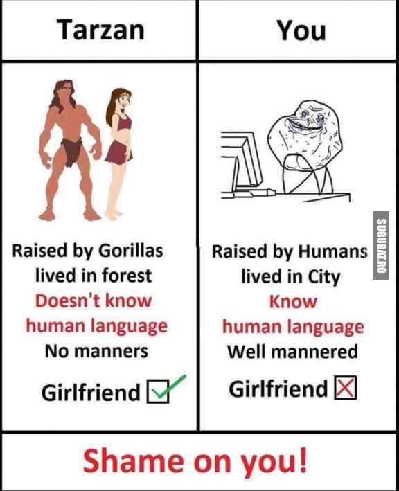 Pana si Tarzan are prietena