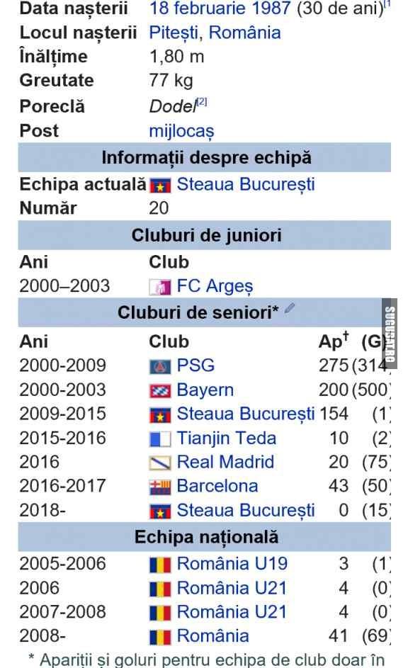 Cristi Tanase (Dodel) pe Wikipedia 😂