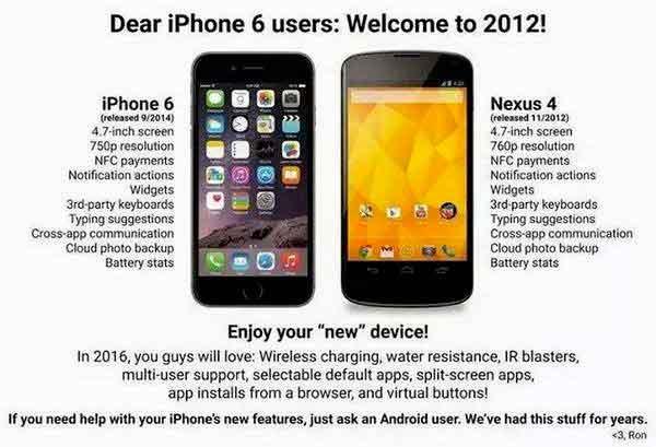 Dragi utilizatori de iPhone 6 bine ati venit in 2012